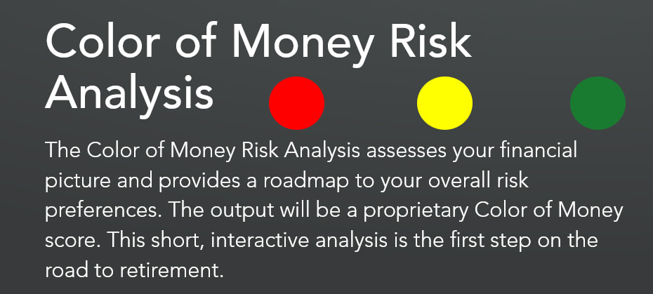 Interactive Risk Analysis